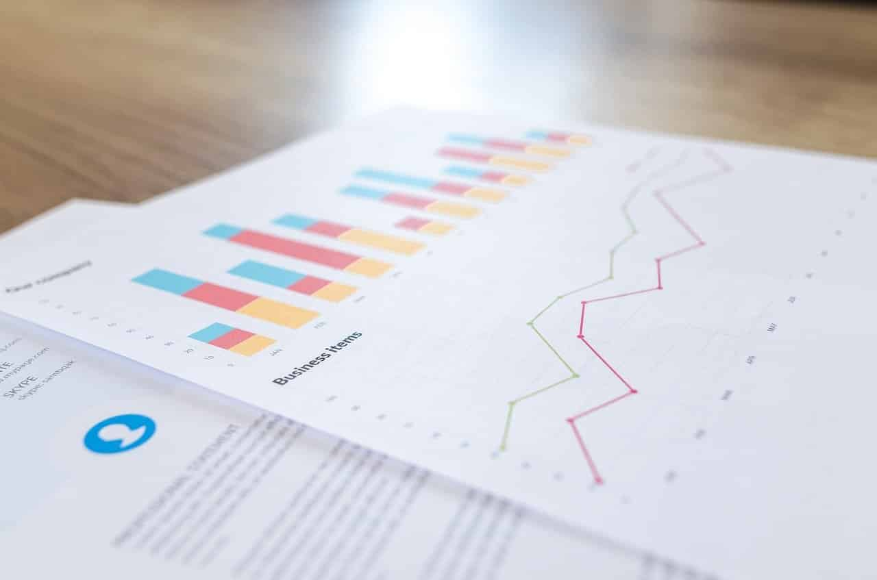 misurare le performance della gestione delle recensioni